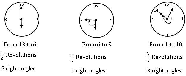 vi math measure of angle - clock