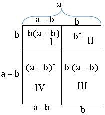 TS VIII maths Algebraic Expressions 4