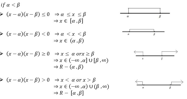 in equations
