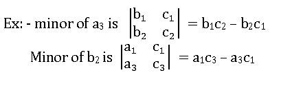minor of an element example