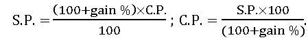 ts viii math profit formula