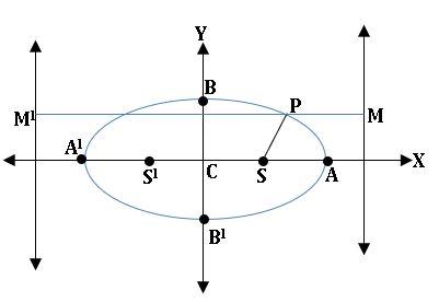 TS inter 2B ellipse diagram