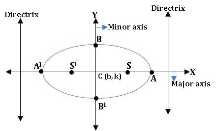 TS inter 2B ellipse diagram3
