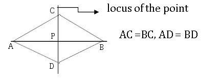 locus 1