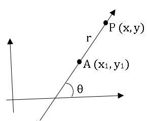 parametric form