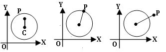 ts inter 2B position of the point 2