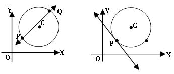 ts inter 2B secant and tangent to a circle