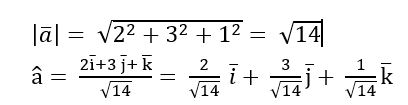 Addition of Vectors 16