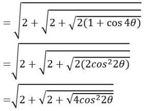Trigonometry up to Transformations 80